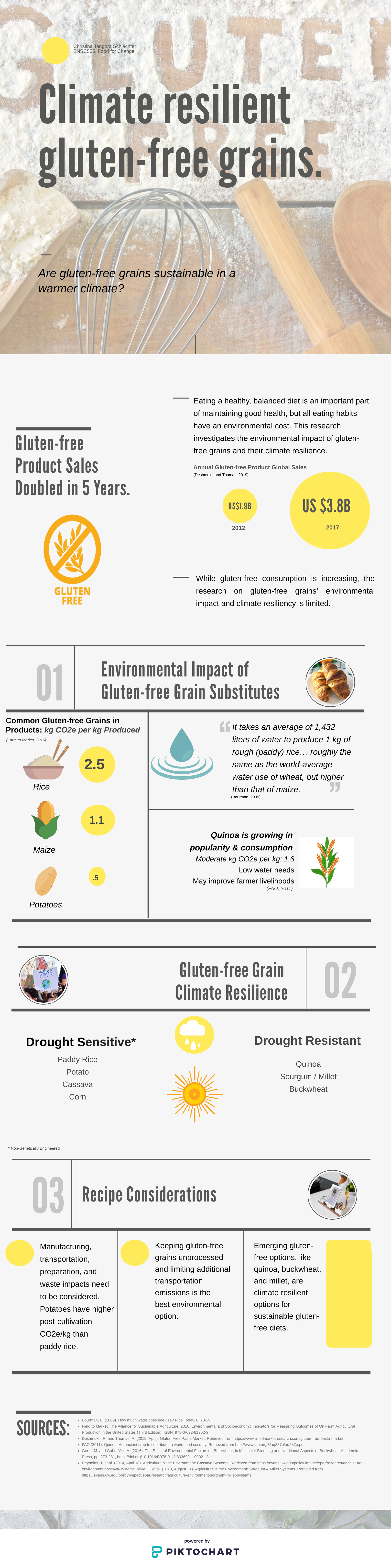 Gluten free and climate friendly infographic